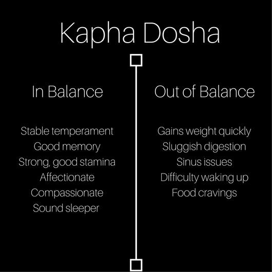 Kapha Dosha | Ayurveda | Northern Yogi