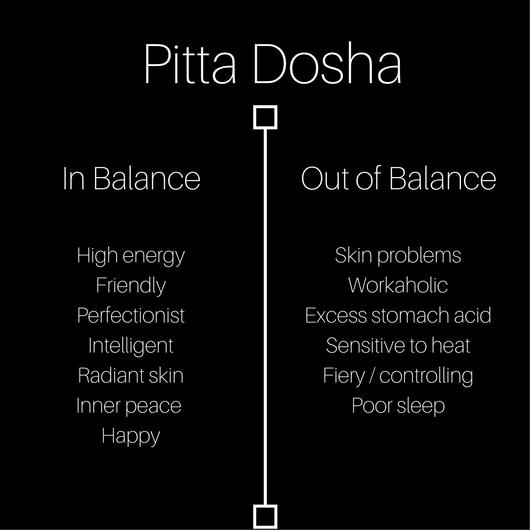 Pita Dosha | Ayurveda | Northern Yogi