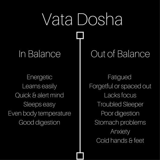 Vata Dosha | Ayurveda | Northern Yogi
